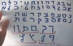 Cursive Alphabet Hebrew