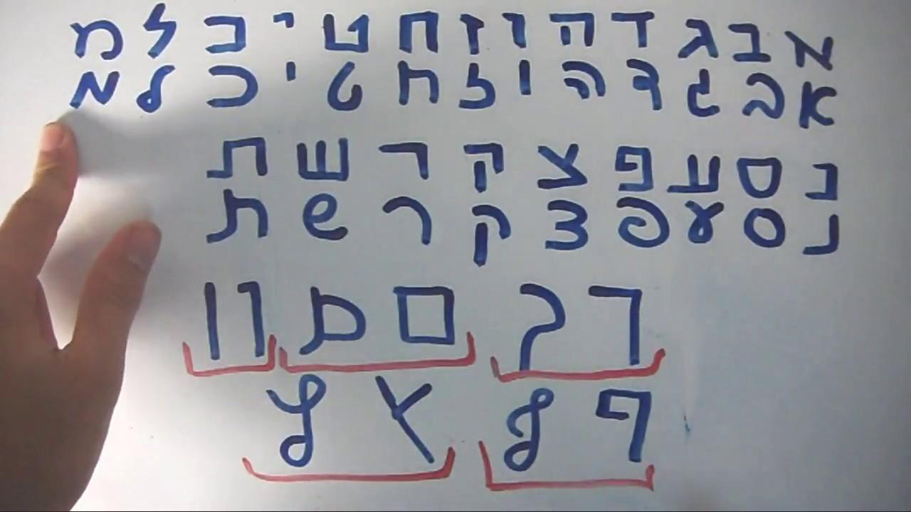 Hebrew Handwriting - Overview