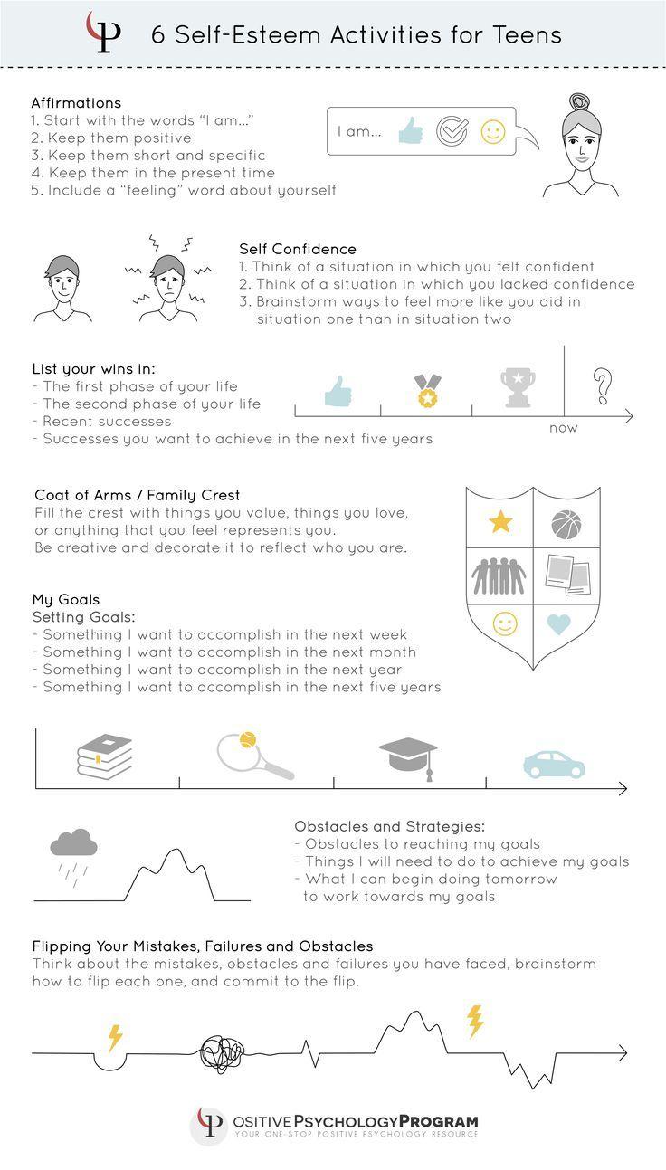 Self-Esteem Activities For Teens   Self Esteem Worksheets