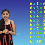Tables 2 To 10 | Multiplication Tables For Children | Pre School Learning  Videos