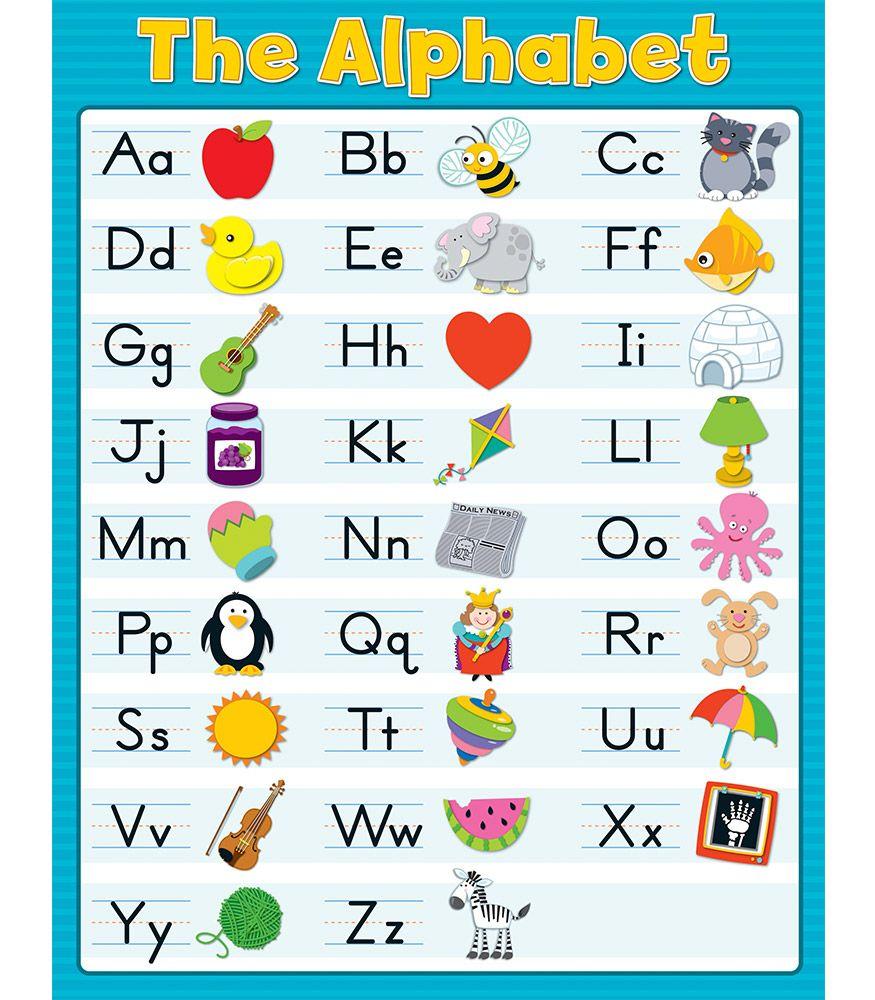 Alphabet chart 10258 p jpg 875 1000 Alphabet Charts