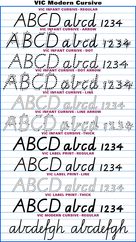 Queensland Cursive Alphabet AlphabetWorksheetsFree