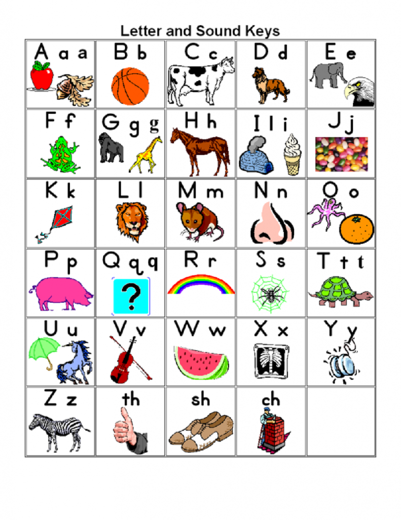 Image Result For Alphabet Chart With Images Abc Chart
